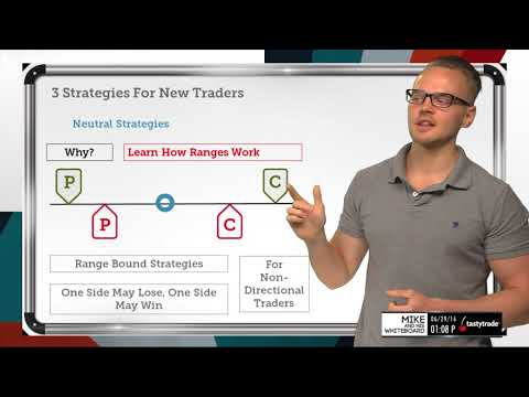 3 Strategies for New Traders | Options Trading Concepts
