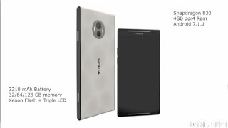 Nokia C1 4G LTE Android Launching Date, Specifications, Price,Release Date Rumors for 2017.