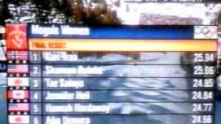 里谷多英選手 ソルトレークメダル確定のとき 里谷多英 検索動画 13