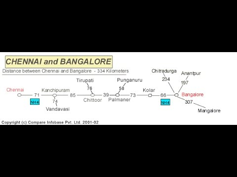 Difference Between Chennai and Bangalore