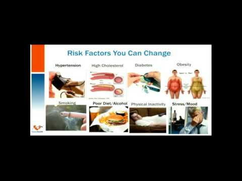 Cardiac Education Session 6: Risk Factors for Heart Disease