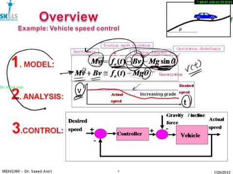 1 Introduction to Control System