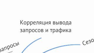 видео Алексей Чекушин: Продвижение сайта без ссылок