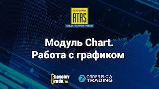 Платформа ATAS | Урок 5. Модуль Chart. Работа с графиком