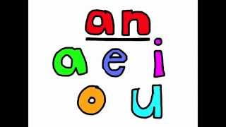"""A and An Song"" - English Lesson for ""A and An"" - Rockin"