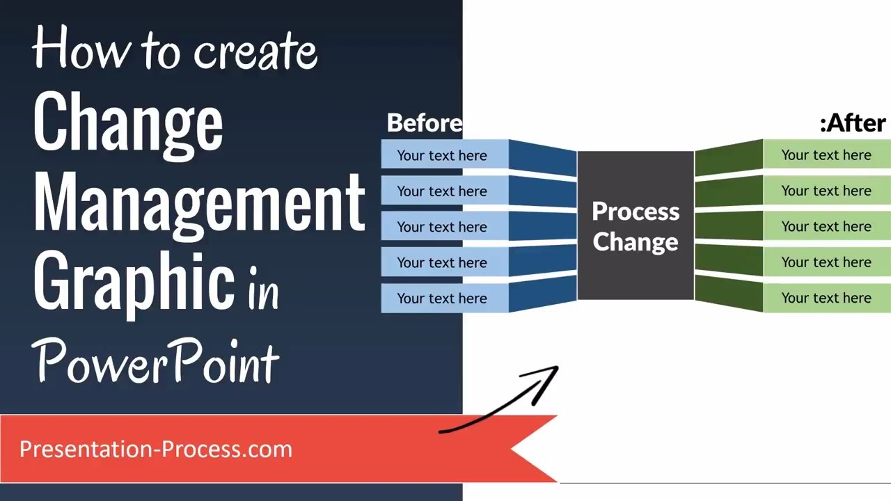 How to create change management graphic in powerpoint youtube.