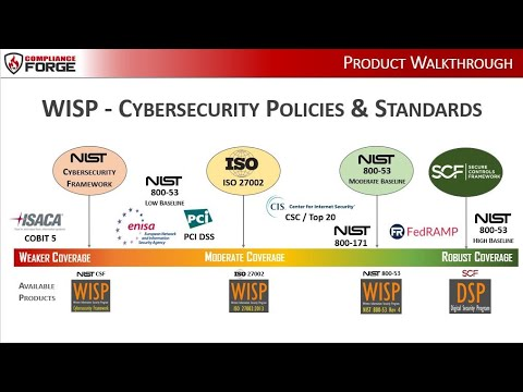 NIST CSF - Cybersecurity Policies & Standards (WISP)
