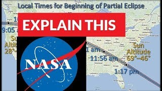 NASA's IMPOSSIBLE Question: #1-Solar Eclipse Direction