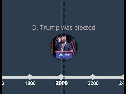 timeline maker free
