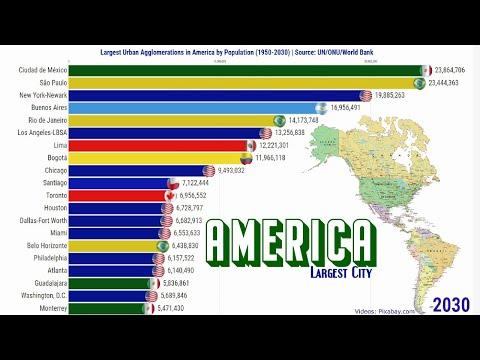 As Maiores Cidades da América (Aglomeração Urbana) | 1950-2030