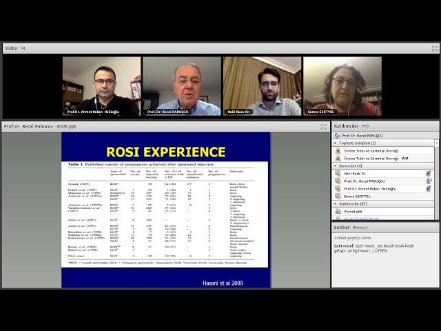 ROSI - Dünden Bugüne  Ürolojik Yaklaşım - Üreme Tıbbı ve Cerrahisi Derneği