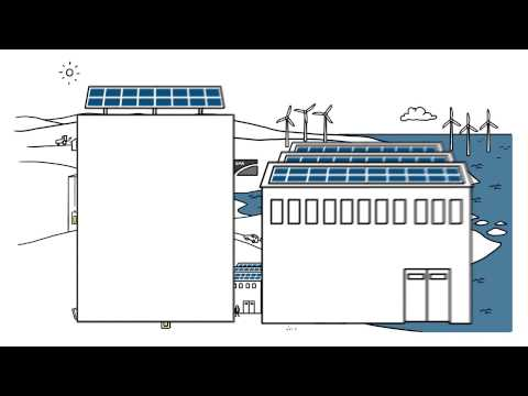 Energy Supply of the Future with SMA