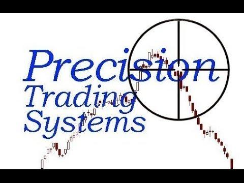 Precision Divergence Finder tutorial video