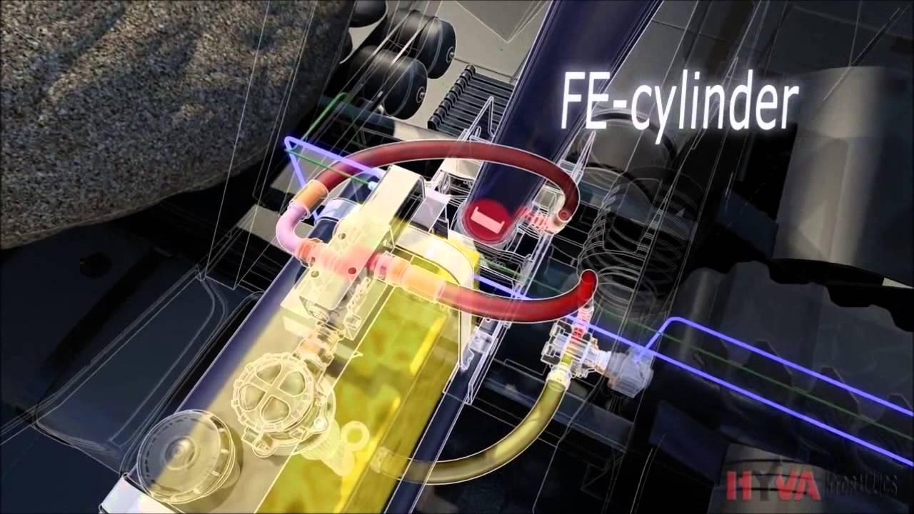 Система подъема кузова HYVA Hydraulic