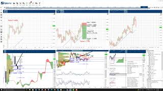 Ripple (XRP) Cryptocurrency Price Prediction, Forecast, and Technical Analysis - Sept 7th, 2021