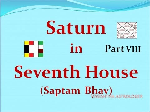 8th house – Mrityu or Aayu ka bhav