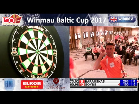 Baltic Cup 2017 - mens teams final