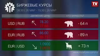 InstaForex tv news: Кто заработал на Форекс 26.03.2020 15:30