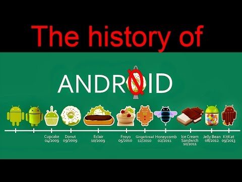 A brief history of Android OS