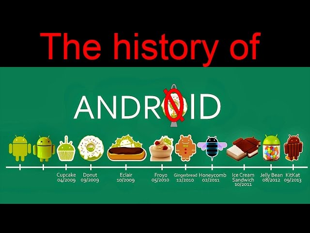 history of android We take a look back at all of the hidden android easter eggs, from gingerbread all the way up to android oreo.