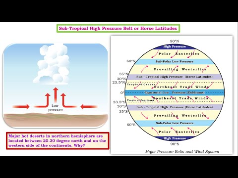 C5-Pressure Belts,Permanent Winds upsc ias-Coriolis Force, Easterlies,Westerlies,Doldrums
