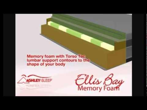 Ashley-Sleep Ellis Bay Memory Foam Mattress, Portland, OR - Key Home Furnishings