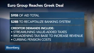 Will Tsipras' EU Concessions Survive in Athens?
