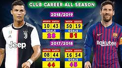 Cristiano Ronaldo Vs Lionel Messi Club Career All Stats. ⚽ Lionel Messi Vs Cristiano Ronaldo Stats