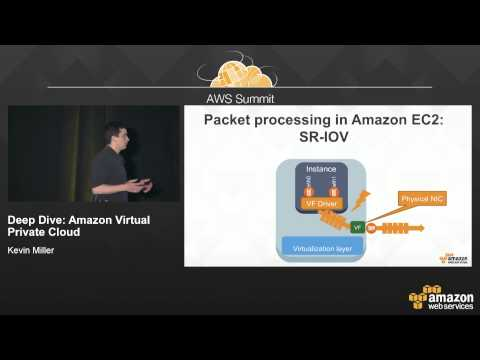 AWS Summit San Francisco 2015: Deep Dive on Amazon Virtual Private Cloud