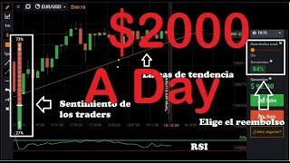 how to analyze candle so you always win in trade forex and binary options trading
