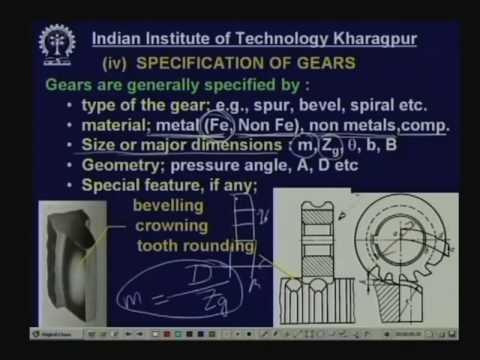 Lecture 32 Gear Manufacturing Youtube