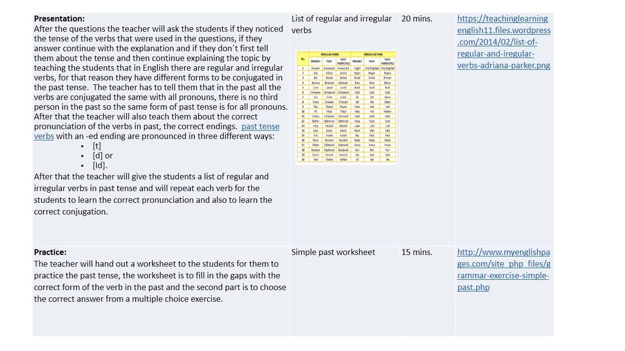 Workbooks Irregular Past Tense Verbs Worksheets Free Printable