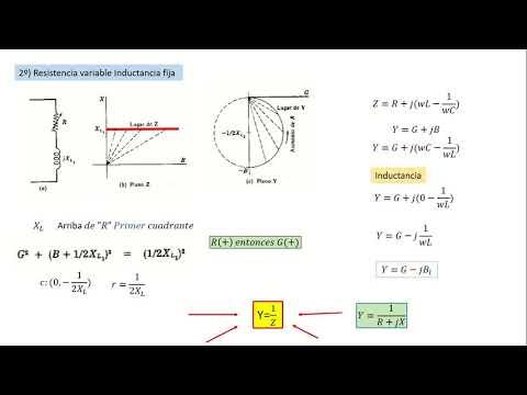 Análisis de Circuitos mediante Series de Fourier: Tema 1из YouTube · Длительность: 11 мин47 с