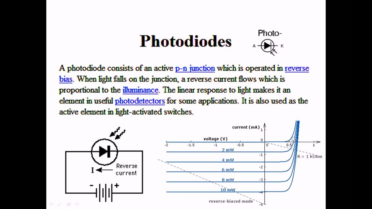 Problem On Special Purpose Diodes Photo Diode Gate 1990 Ece Tutorial History Electron Devices Egatews Youtube