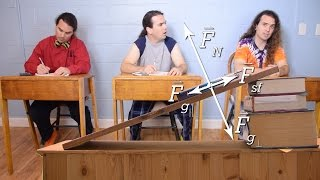 Breaking the Force oḟ Gravity into its Components on an Incline