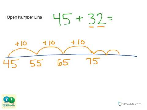 2nd Grade Math: Addition - Open Number Line (2-digit plus 2-digit ...