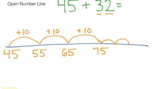 Math - Addition Using an Open Number Line (2-digit plus 2-digit)