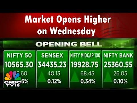 Market Opens Higher on Wenesday | Bazaar Open Exchange (Part 2) | CNBC TV18
