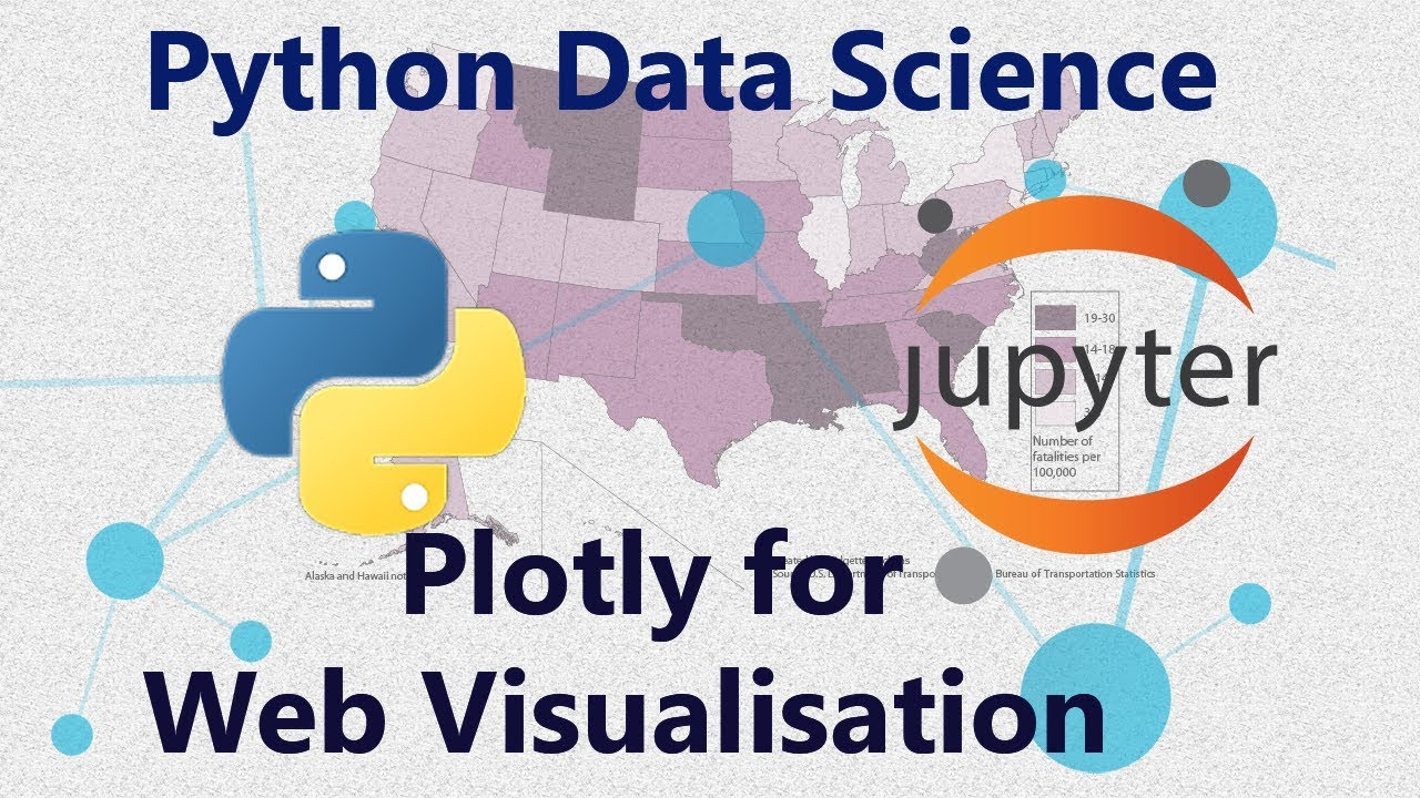 Plotly Web Based Visualization - Basic Charts Using Python Pandas- Tutorial  36 in Jupyter Notebook