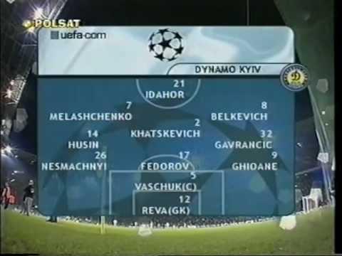 Dortmund Dynamo
