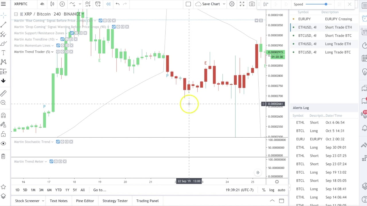 Martin Trend Trader Official Tutorial Youtube