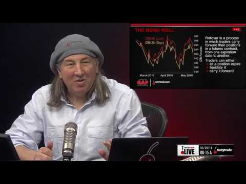 Trading Bond Futures: How to Roll | Closing the Gap: Futures Edition