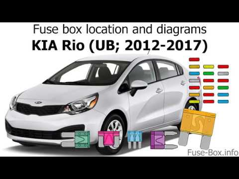 fuse box location and diagrams kia rio (ub