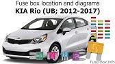 Fuse Box Location And Diagrams Kia Rio Jb 2006 2011 Youtube