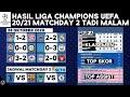 Hasil & Klasemen Liga Champions 2020: Monchengladbach vs Madrid | Jadwal UCL Live SCTV Terbaru