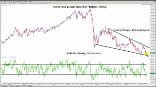 How to Use the Bottom Fishing Strategy Successfully to Profit from Forex