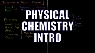 Physical Chemistry - Introduction