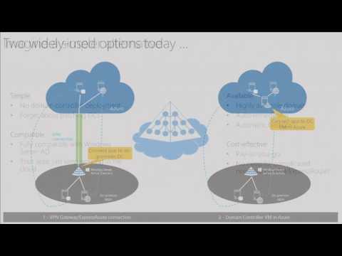 Microsoft Ignite 2016 Use managed domain services on Microsoft Azure