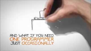 Software Development Outsourcing Intro