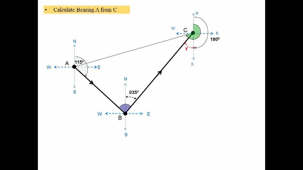 CXC CSEC Math Past paper - Bearings - YouTube